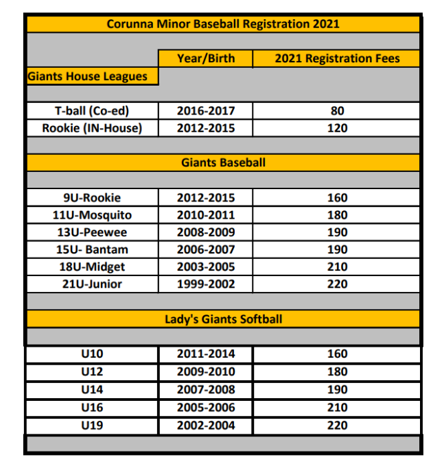 a_revised_again_2021_leagues_ages_and_prices.png